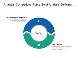 Analysis Competitive Force Swot Analysis Defining A Strategic Vision