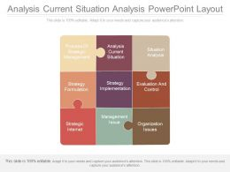 Analysis Current Situation Analysis Powerpoint Layout