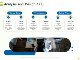 Analysis Design Rate Commerce Ppt Powerpoint Display