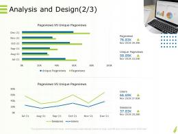 Analysis Design Unique Users Computer Ppt Powerpoint File Model