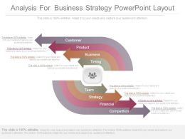 Analysis For Business Strategy Powerpoint Layout