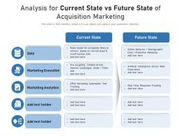 Analysis For Current State Vs Future State Of Acquisition Marketing