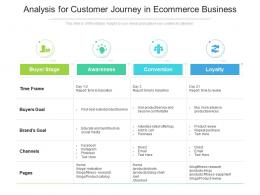 Analysis For Customer Journey In Ecommerce Business
