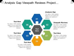 Analysis Gap View Path Reviews Project Integration Management Overview View Path Reviews Cpb