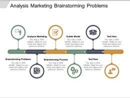 Analysis Marketing Brainstorming Problems Kubler Model Brainstorming Process Cpb