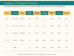Analysis Of Budget Variance Ppt Powerpoint Presentation Show Graphic Tips