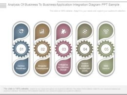 Analysis Of Business To Business Application Integration Diagram Ppt Sample