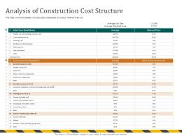 Analysis Of Construction Cost Structure Retaining Walls Ppt Powerpoint Presentation File Rules