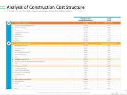 Analysis Of Construction Cost Structure Site Ppt Powerpoint Presentation Icon Gridlines