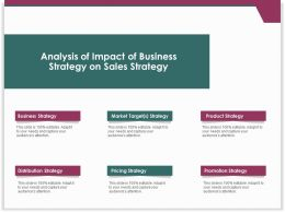 Analysis Of Impact Of Business Strategy On Sales Strategy Distribution Ppt Presentation Shapes