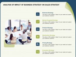 Analysis Of Impact Of Business Strategy On Sales Strategy Needs Ppt Powerpoint Presentation File