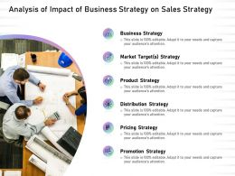 Analysis Of Impact Of Business Strategy On Sales Strategy Promotion Strategy Ppt Slides