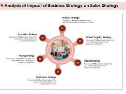 Analysis Of Impact Of Business Strategy On Sales Strategy Target M405 Ppt Powerpoint Presentation File Icon