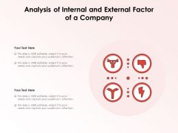 Analysis Of Internal And External Factor Of A Company