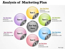 Analysis of Marketing Plan