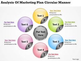 Analysis Of Marketing Plan Circular Manner Ppt Powerpoint Slides