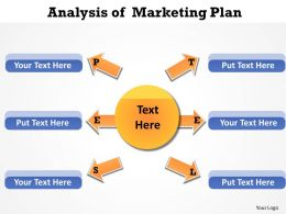 analysis of marketing plan powerpoint templates using pestel framework 0712