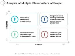 Analysis Of Multiple Stakeholders Of Project