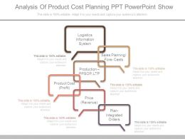 Analysis Of Product Cost Planning Ppt Powerpoint Show