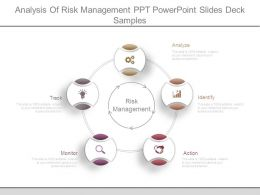Analysis Of Risk Management Ppt Powerpoint Slides Deck Samples