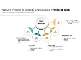 Analysis Process To Identify And Develop Profile Of Risk