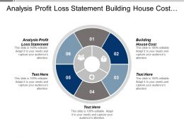 Analysis Profit Loss Statement Building House Cost Intrinsic Motivation Cpb