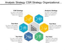 Analysis Strategy Csr Strategy Organizational Change Management Framework Cpb