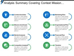 Analysis Summary Covering Context Mission Market Competitors