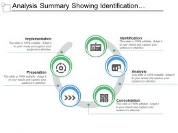 Analysis Summary Showing Identification Consolidation Preparation Implementation