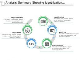 analysis_summary_showing_identification_consolidation_preparation_implementation_Slide01