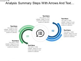 Analysis Summary Steps With Arrows And Text Boxes