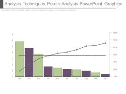 Analysis Techniques Pareto Analysis Powerpoint Graphics