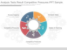 Analysis Tests Result Competitive Pressures Ppt Sample