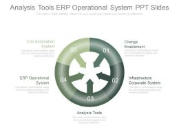 Analysis Tools Erp Operational System Ppt Slides