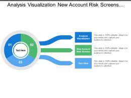 Analysis Visualization New Account Risk Screens Deposit Spread Optimization