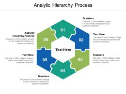 Analytic Hierarchy Process Ppt Powerpoint Presentation Pictures Design Ideas Cpb