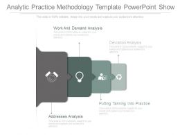 Analytic Practice Methodology Template Powerpoint Show