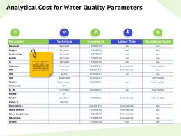 Analytical Cost For Water Quality Parameters Coliform Ppt Powerpoint Presentation Model Inspiration