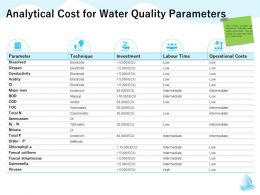 Analytical Cost For Water Quality Parameters Ionchrom M1277 Ppt Powerpoint Presentation Icon Slides