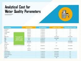Analytical Cost For Water Quality Parameters Manual Ppt Powerpoint Presentation Portfolio Designs Download