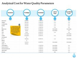 Analytical Cost For Water Quality Parameters Ppt Graphics