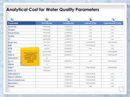 Analytical Cost For Water Quality Parameters Technique Ppt Powerpoint Presentation Slide