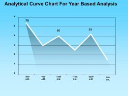 Analytical Curve Chart For Year Based Analysis Flat Powerpoint Design