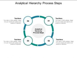 Analytical Hierarchy Process Steps Ppt Powerpoint Presentation Guide Cpb