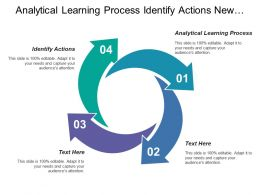 Analytical Learning Process Identify Actions New Technologies Enhance Analytics