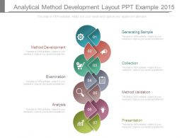 Analytical Method Development Layout Ppt Example 2015