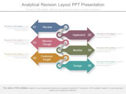 Analytical Revision Layout Ppt Presentation