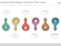 Analytical Skills Diagram Powerpoint Slide Images