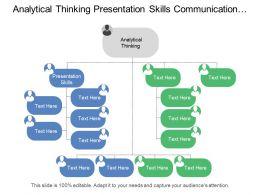 Analytical Thinking Presentation Skills Communication Negotiation Skills System Analysis
