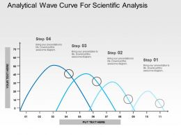 Analytical Wave Curve For Scientific Analysis Flat Powerpoint Design
